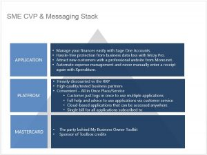 mbot-messaging-stack-img